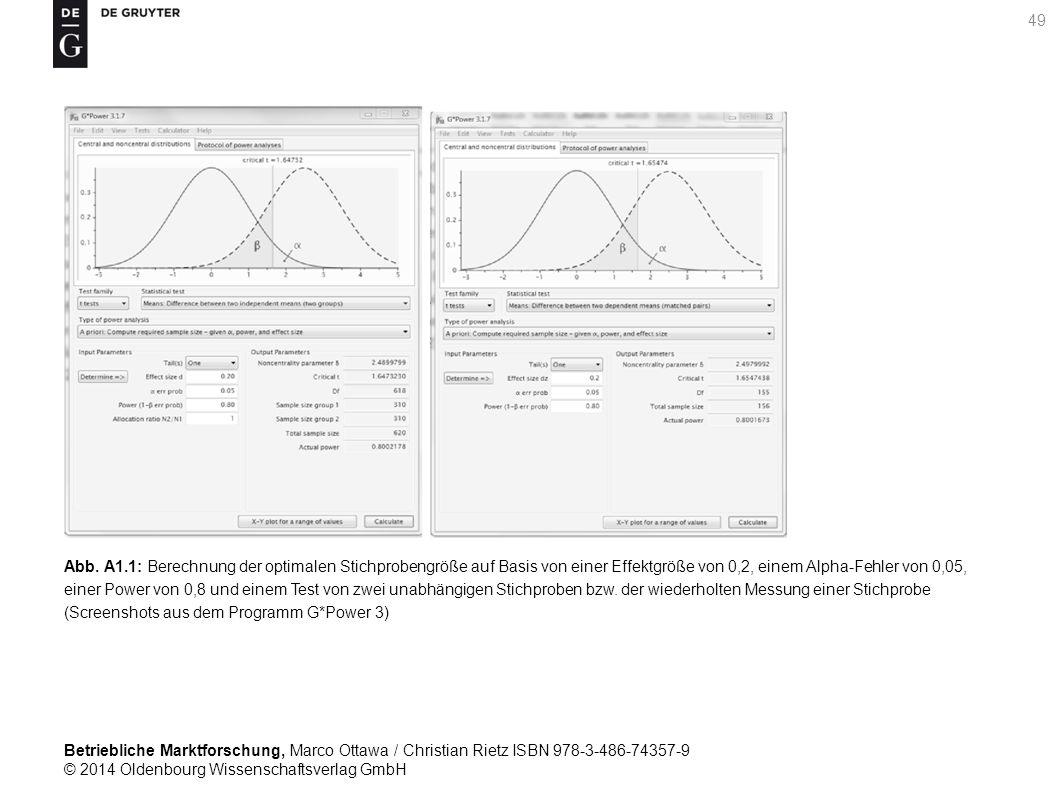 Betriebliche Marktforschung, Marco Ottawa / Christian Rietz ISBN 978-3-486-74357-9 © 2014 Oldenbourg Wissenschaftsverlag GmbH 49 Abb.