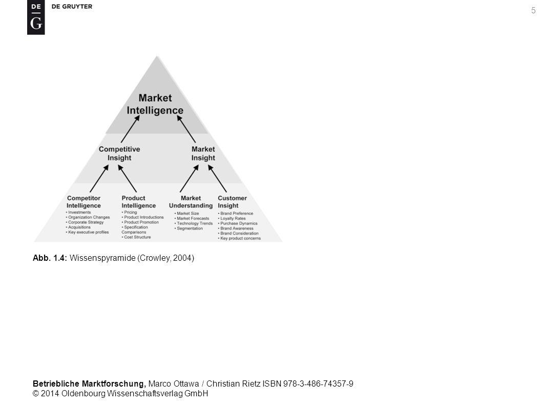 Betriebliche Marktforschung, Marco Ottawa / Christian Rietz ISBN 978-3-486-74357-9 © 2014 Oldenbourg Wissenschaftsverlag GmbH 46 Abb.