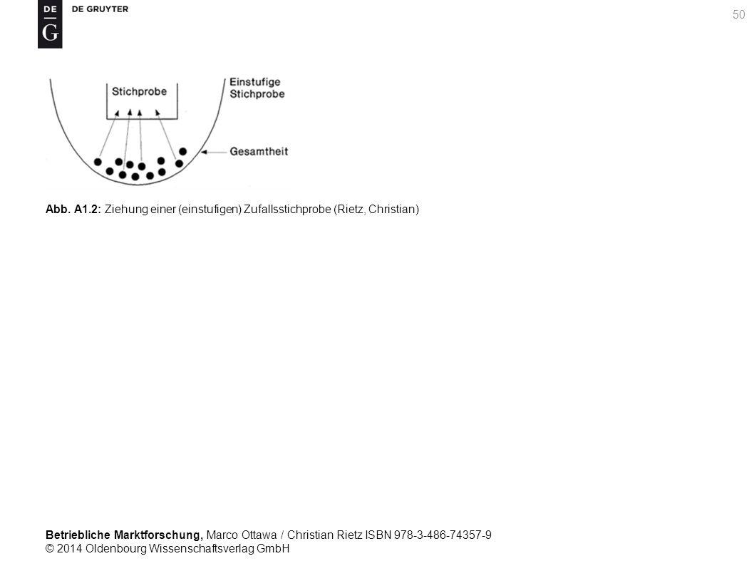 Betriebliche Marktforschung, Marco Ottawa / Christian Rietz ISBN 978-3-486-74357-9 © 2014 Oldenbourg Wissenschaftsverlag GmbH 50 Abb.
