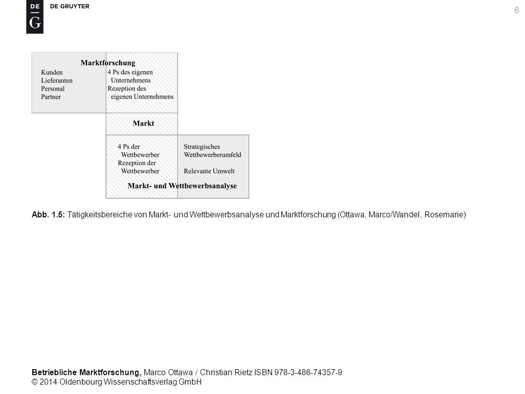 Betriebliche Marktforschung, Marco Ottawa / Christian Rietz ISBN 978-3-486-74357-9 © 2014 Oldenbourg Wissenschaftsverlag GmbH 57 Abb.