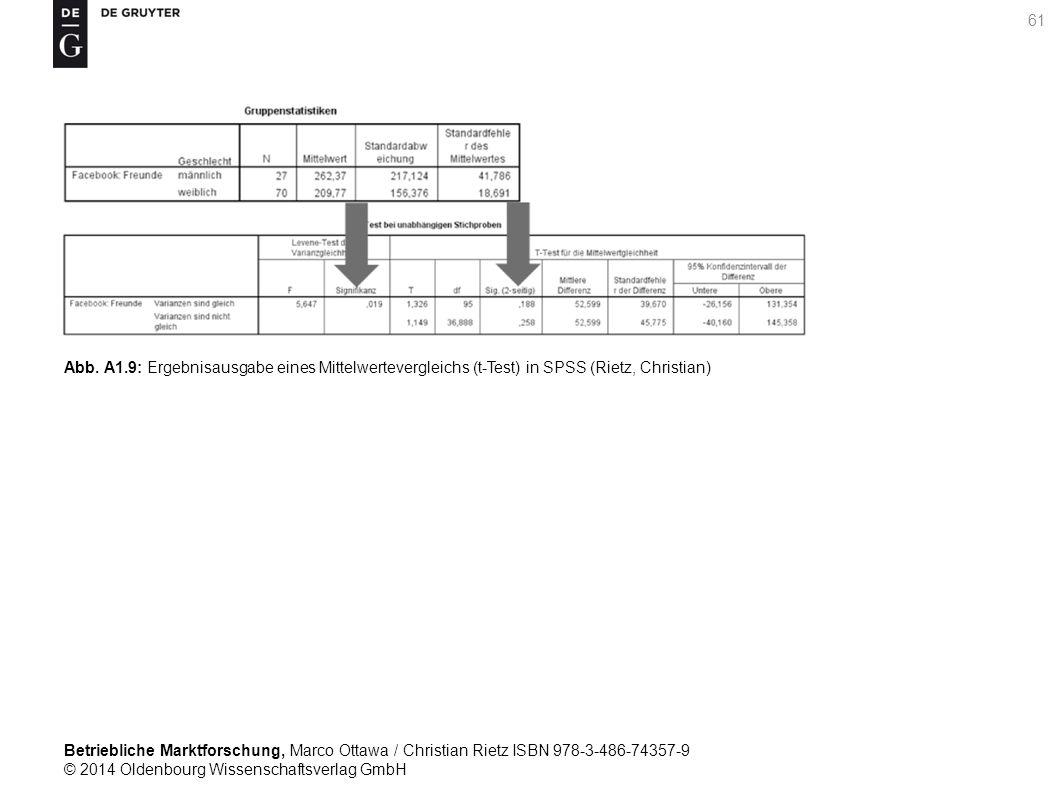 Betriebliche Marktforschung, Marco Ottawa / Christian Rietz ISBN 978-3-486-74357-9 © 2014 Oldenbourg Wissenschaftsverlag GmbH 61 Abb.