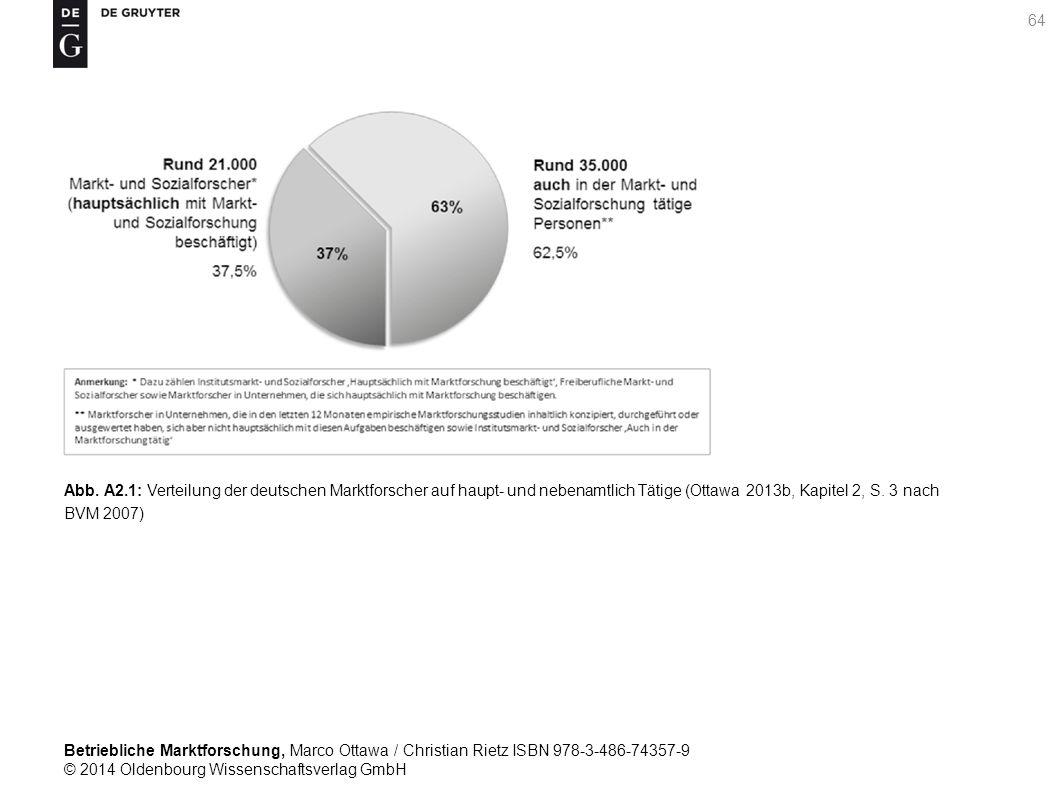 Betriebliche Marktforschung, Marco Ottawa / Christian Rietz ISBN 978-3-486-74357-9 © 2014 Oldenbourg Wissenschaftsverlag GmbH 64 Abb.