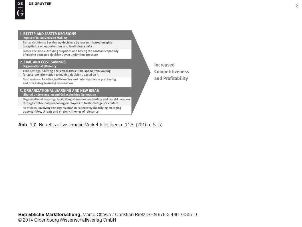 Betriebliche Marktforschung, Marco Ottawa / Christian Rietz ISBN 978-3-486-74357-9 © 2014 Oldenbourg Wissenschaftsverlag GmbH 59 Tab.