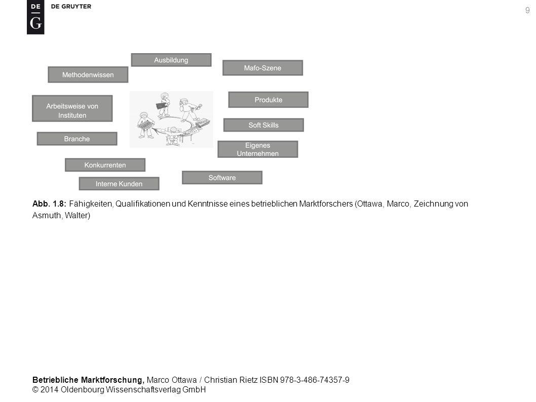 Betriebliche Marktforschung, Marco Ottawa / Christian Rietz ISBN 978-3-486-74357-9 © 2014 Oldenbourg Wissenschaftsverlag GmbH 60 Tab.