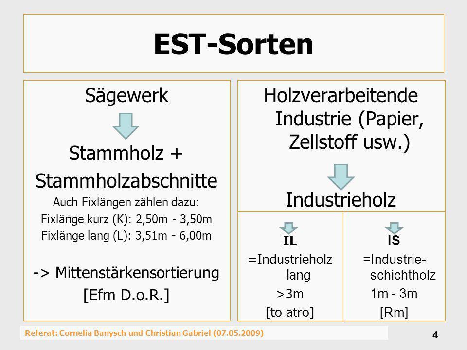 Referat: Cornelia Banysch und Christian Gabriel (07.05.2009) 4 EST-Sorten Sägewerk Stammholz + Stammholzabschnitte Auch Fixlängen zählen dazu: Fixläng