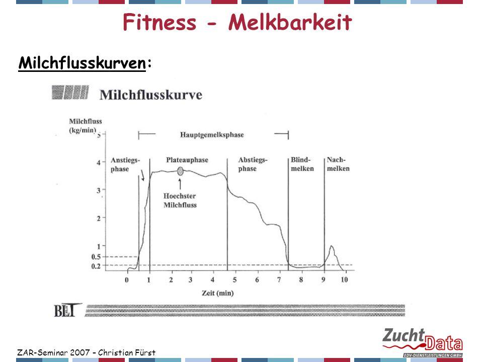 ZAR-Seminar 2007 – Christian Fürst Fitness - Melkbarkeit Milchflusskurven: Erfassung mit LactoCorder oder ähnlicher Geräte in Bayern tw.