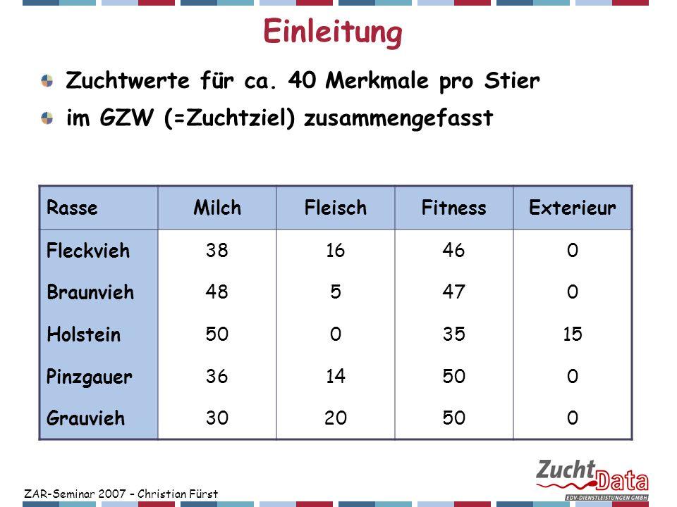 ZAR-Seminar 2007 – Christian Fürst Einleitung Zuchtwerte für ca. 40 Merkmale pro Stier im GZW (=Zuchtziel) zusammengefasst RasseMilchFleischFitnessExt