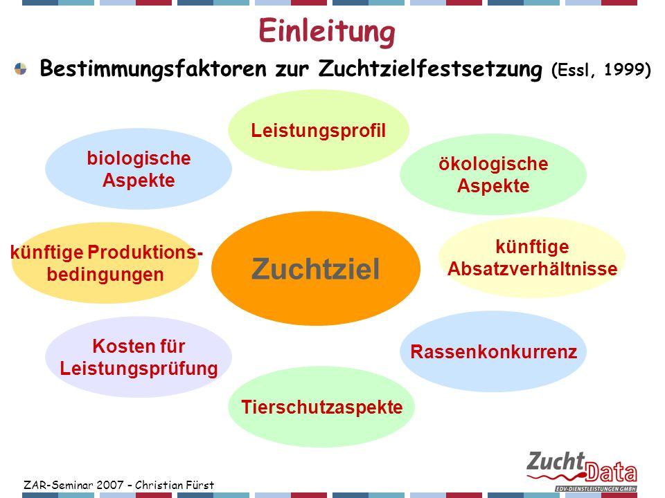 ZAR-Seminar 2007 – Christian Fürst Einleitung Bestimmungsfaktoren zur Zuchtzielfestsetzung (Essl, 1999) Zuchtziel künftige Produktions- bedingungen Le