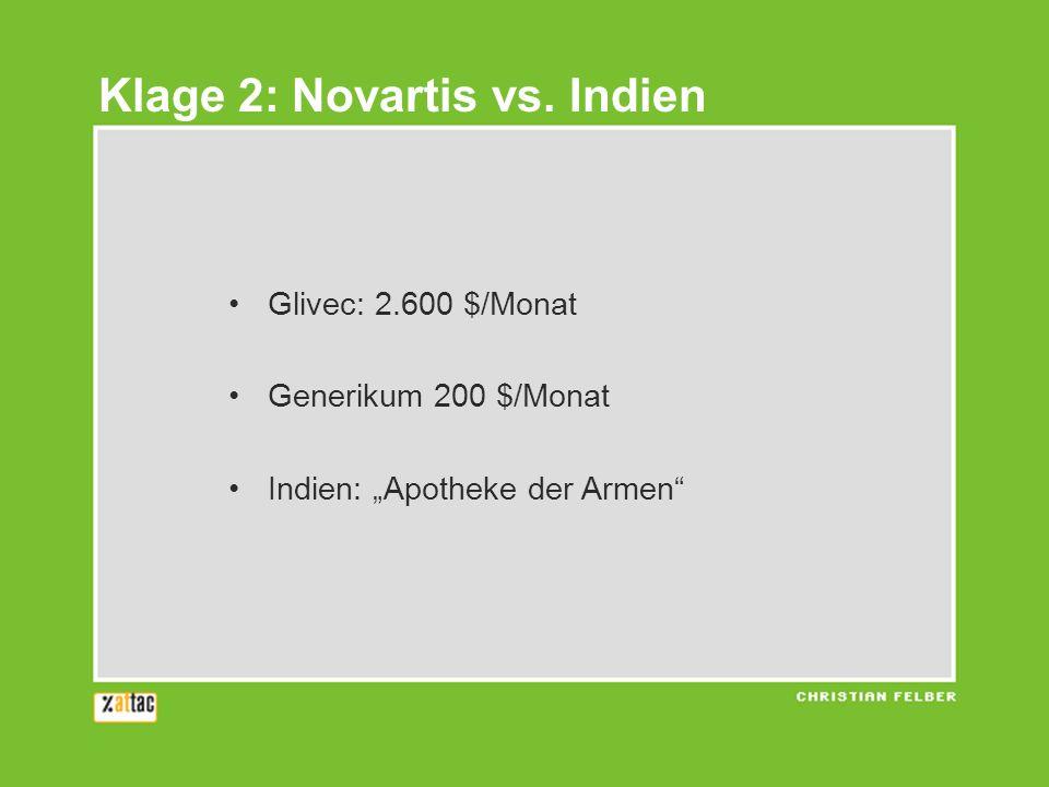 Glivec: 2.600 $/Monat Generikum 200 $/Monat Indien: Apotheke der Armen Klage 2: Novartis vs. Indien