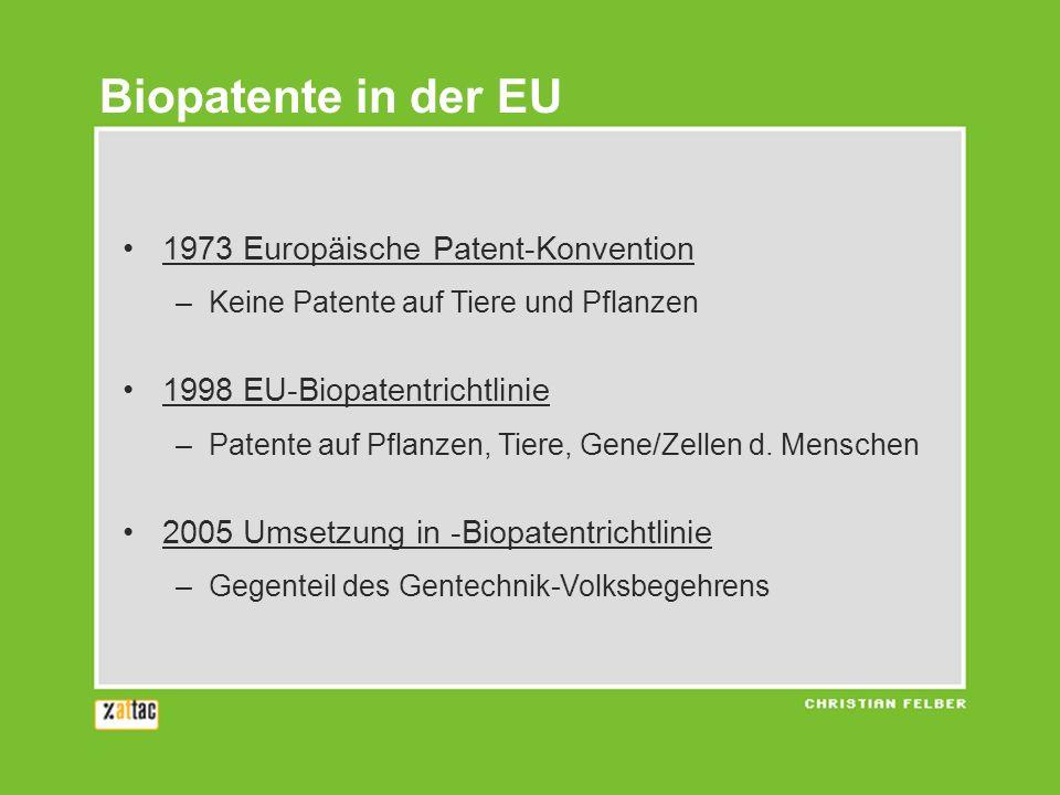 1973 Europäische Patent-Konvention –Keine Patente auf Tiere und Pflanzen 1998 EU-Biopatentrichtlinie –Patente auf Pflanzen, Tiere, Gene/Zellen d. Mens
