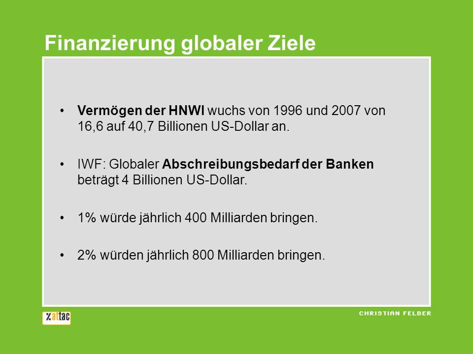 Vermögen der HNWI wuchs von 1996 und 2007 von 16,6 auf 40,7 Billionen US-Dollar an.
