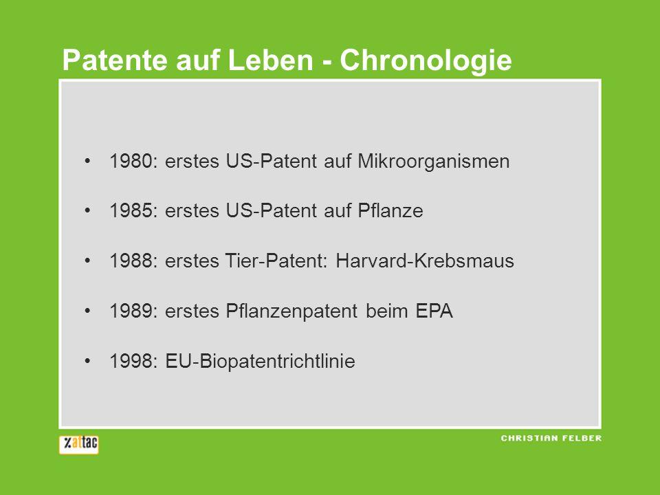 1980: erstes US-Patent auf Mikroorganismen 1985: erstes US-Patent auf Pflanze 1988: erstes Tier-Patent: Harvard-Krebsmaus 1989: erstes Pflanzenpatent beim EPA 1998: EU-Biopatentrichtlinie Patente auf Leben - Chronologie