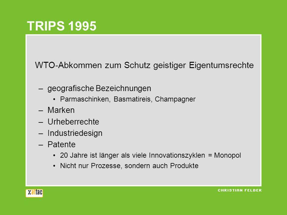 TRIPS 1995 WTO-Abkommen zum Schutz geistiger Eigentumsrechte –geografische Bezeichnungen Parmaschinken, Basmatireis, Champagner –Marken –Urheberrechte –Industriedesign –Patente 20 Jahre ist länger als viele Innovationszyklen = Monopol Nicht nur Prozesse, sondern auch Produkte