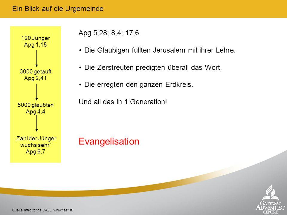 Reference: SDA-based Discipleship Resource, www.fast.st FAST Survival Kit - 5 Wochen Überlebens-Kit für Christen 1.