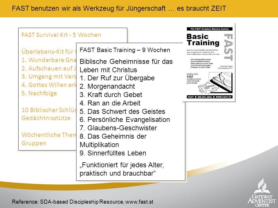 Reference: SDA-based Discipleship Resource, www.fast.st FAST Survival Kit - 5 Wochen Überlebens-Kit für Christen 1. Wunderbare Gnade 2. Aufschauen auf