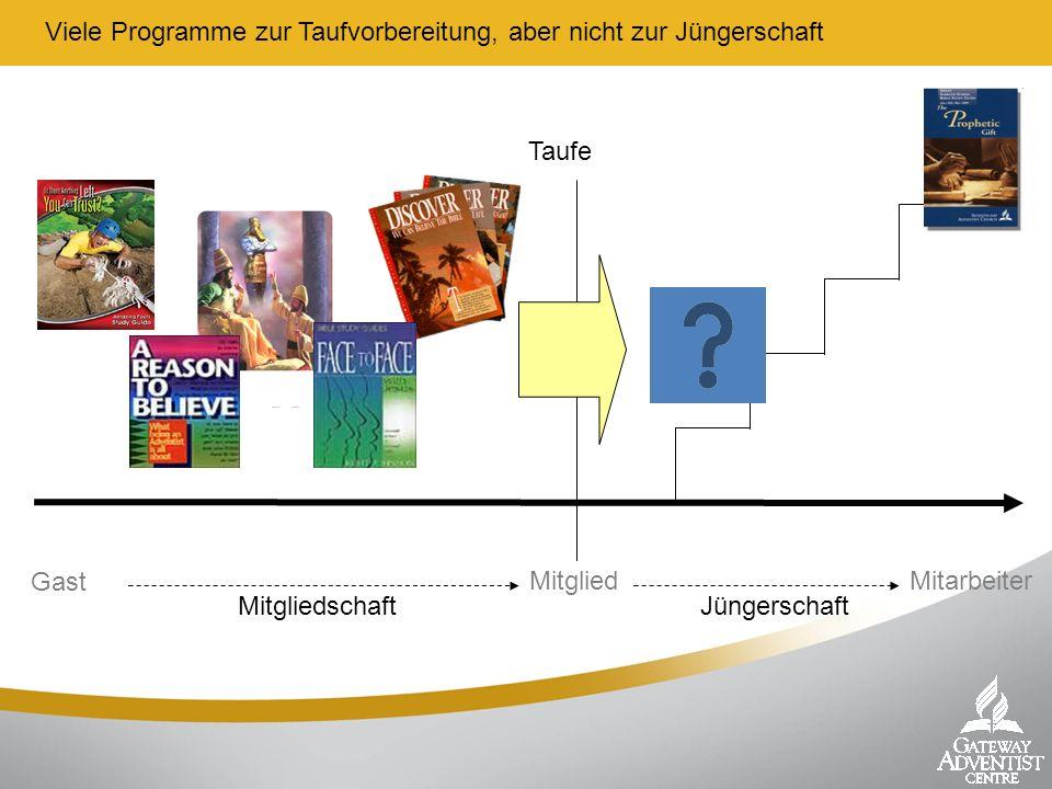 Unser Jüngerschaftstraining Quelle: FAST- www.fast.st Evangelisation FestigenErmahnenZurüsten Hören EmpfangenLebenWeitergeben Ungläubiger Geistl.