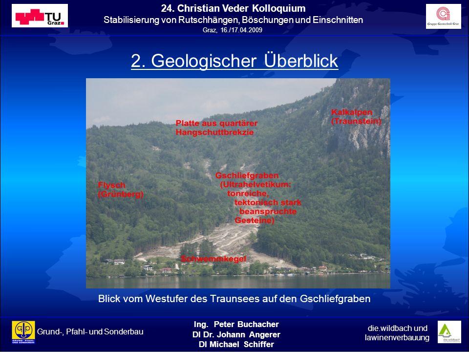 Ing.Peter Buchacher DI Dr.