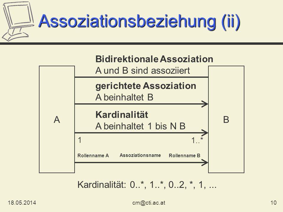 18.05.201410cm@cti.ac.at Assoziationsbeziehung (ii) AB Bidirektionale Assoziation A und B sind assoziiert gerichtete Assoziation A beinhaltet B Kardin