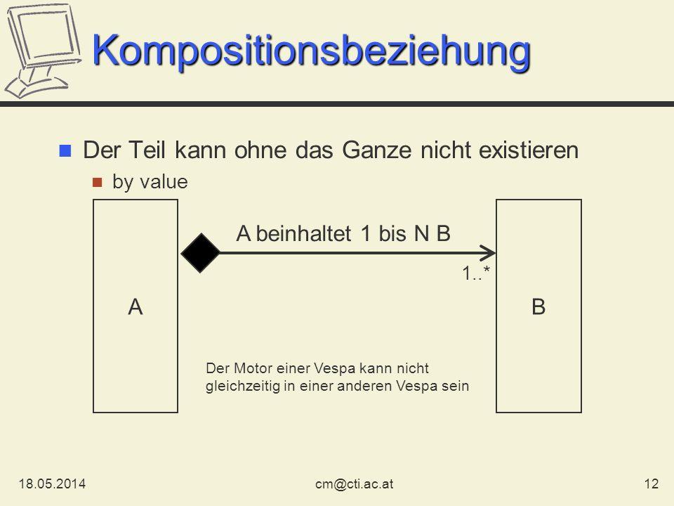 18.05.201412cm@cti.ac.at Kompositionsbeziehung Der Teil kann ohne das Ganze nicht existieren by value AB 1..* A beinhaltet 1 bis N B Der Motor einer V