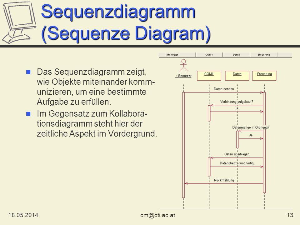 18.05.201413cm@cti.ac.at Sequenzdiagramm (Sequenze Diagram) Das Sequenzdiagramm zeigt, wie Objekte miteinander komm- unizieren, um eine bestimmte Aufg