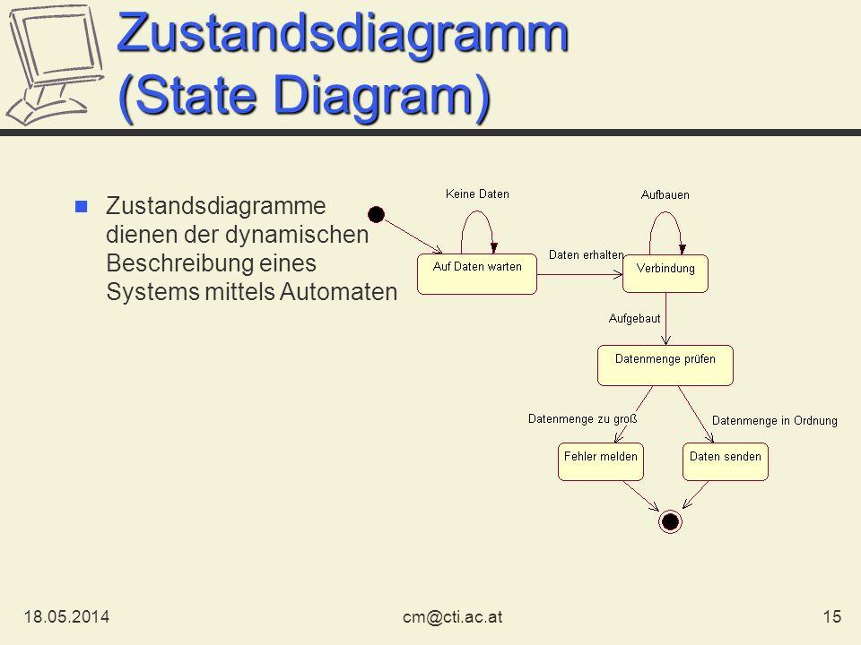 18.05.201415cm@cti.ac.at Zustandsdiagramm (State Diagram) Zustandsdiagramme dienen der dynamischen Beschreibung eines Systems mittels Automaten