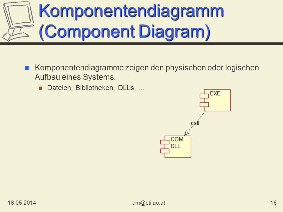 18.05.201416cm@cti.ac.at Komponentendiagramm (Component Diagram) Komponentendiagramme zeigen den physischen oder logischen Aufbau eines Systems. Datei