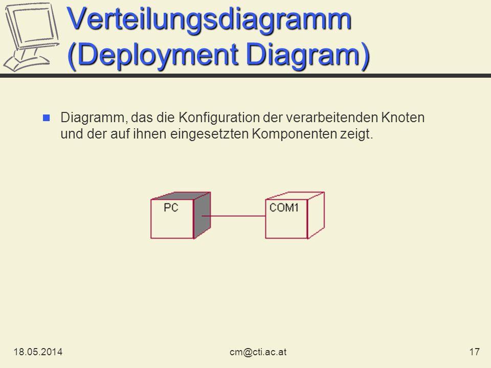 18.05.201417cm@cti.ac.at Verteilungsdiagramm (Deployment Diagram) Diagramm, das die Konfiguration der verarbeitenden Knoten und der auf ihnen eingeset