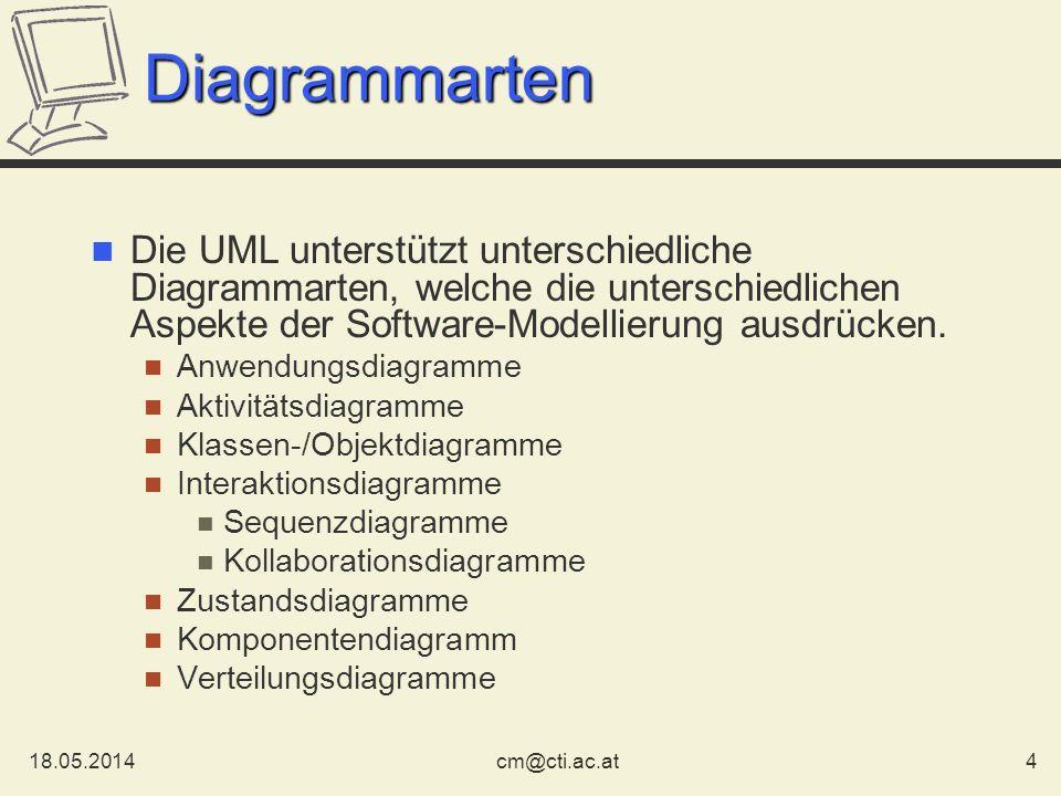 18.05.20144cm@cti.ac.at Diagrammarten Die UML unterstützt unterschiedliche Diagrammarten, welche die unterschiedlichen Aspekte der Software-Modellieru
