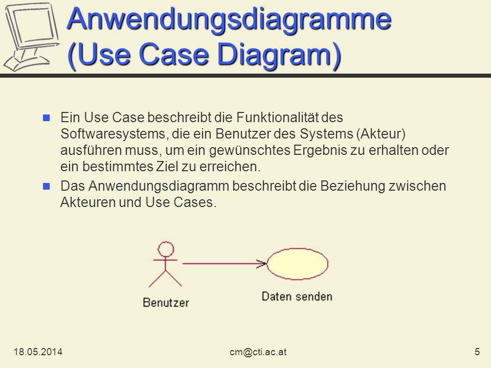 18.05.20145cm@cti.ac.at Anwendungsdiagramme (Use Case Diagram) Ein Use Case beschreibt die Funktionalität des Softwaresystems, die ein Benutzer des Sy