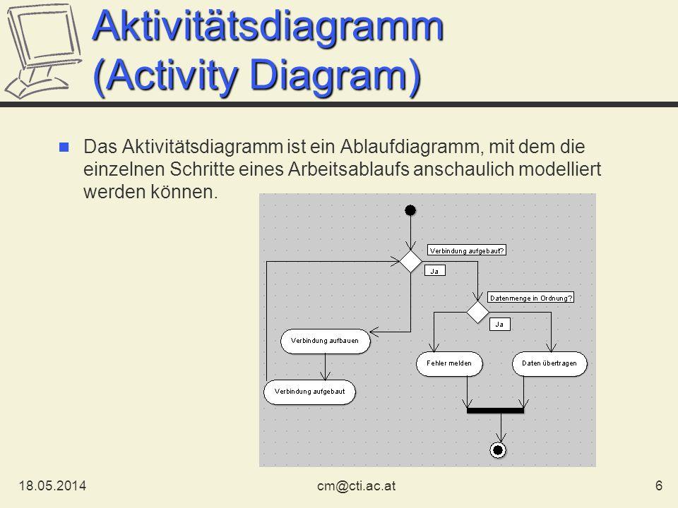 18.05.20146cm@cti.ac.at Aktivitätsdiagramm (Activity Diagram) Das Aktivitätsdiagramm ist ein Ablaufdiagramm, mit dem die einzelnen Schritte eines Arbe