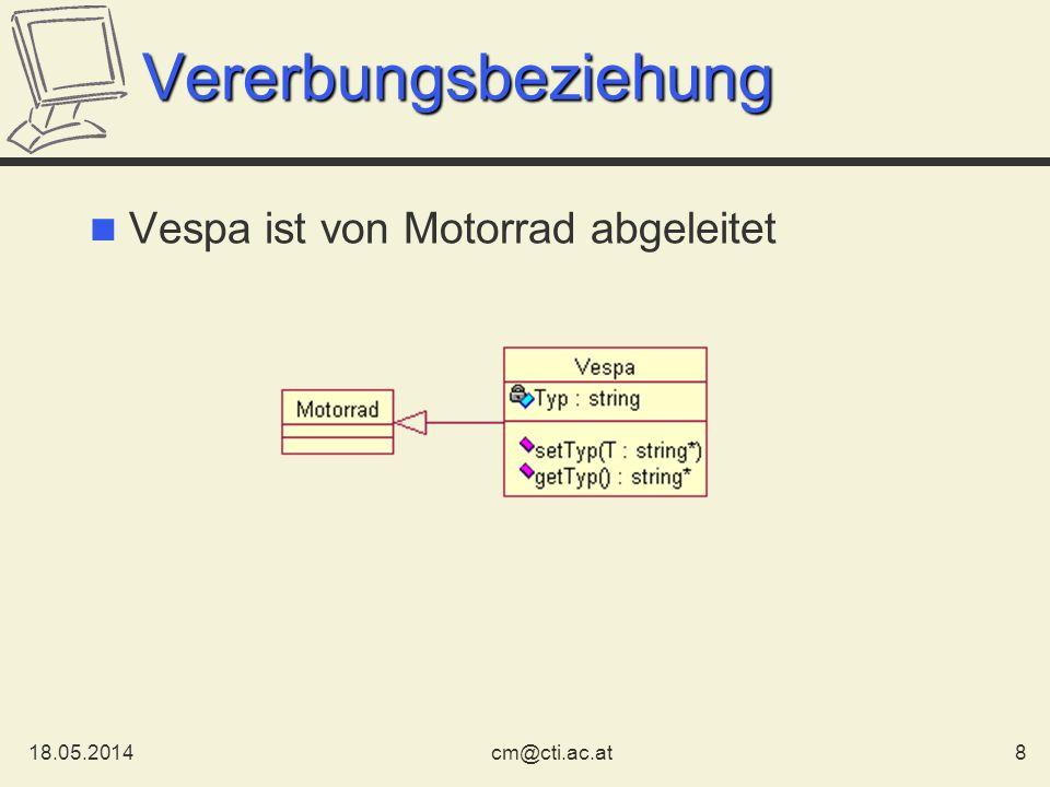 18.05.20148cm@cti.ac.at Vererbungsbeziehung Vespa ist von Motorrad abgeleitet