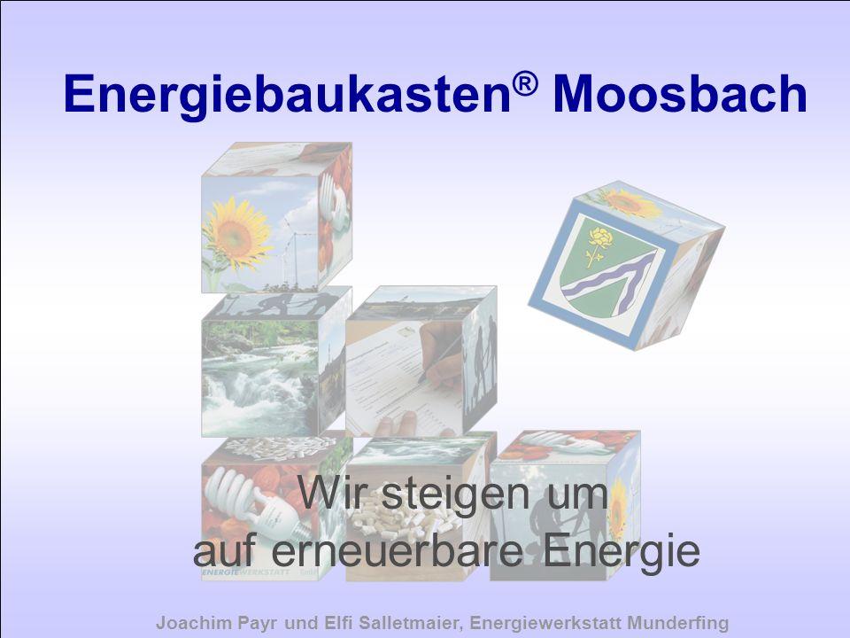 Energiebaukasten ® Moosbach 1213.09.2007 Entwicklung des Energieverbrauchs Prognostizierter Anstieg bis 2036 11 % Gesamtenergieverbrauch (kWh/Jahr) der Gemeinde Moosbach nach Bereichen