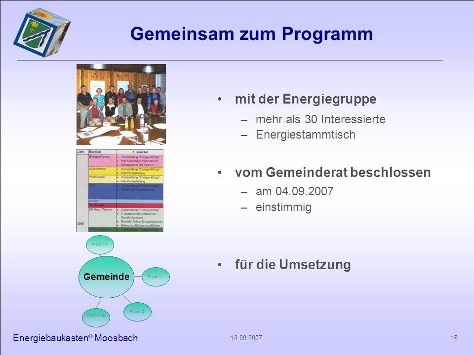 Energiebaukasten ® Moosbach 1813.09.2007 Gemeinsam zum Programm mit der Energiegruppe –mehr als 30 Interessierte –Energiestammtisch vom Gemeinderat be