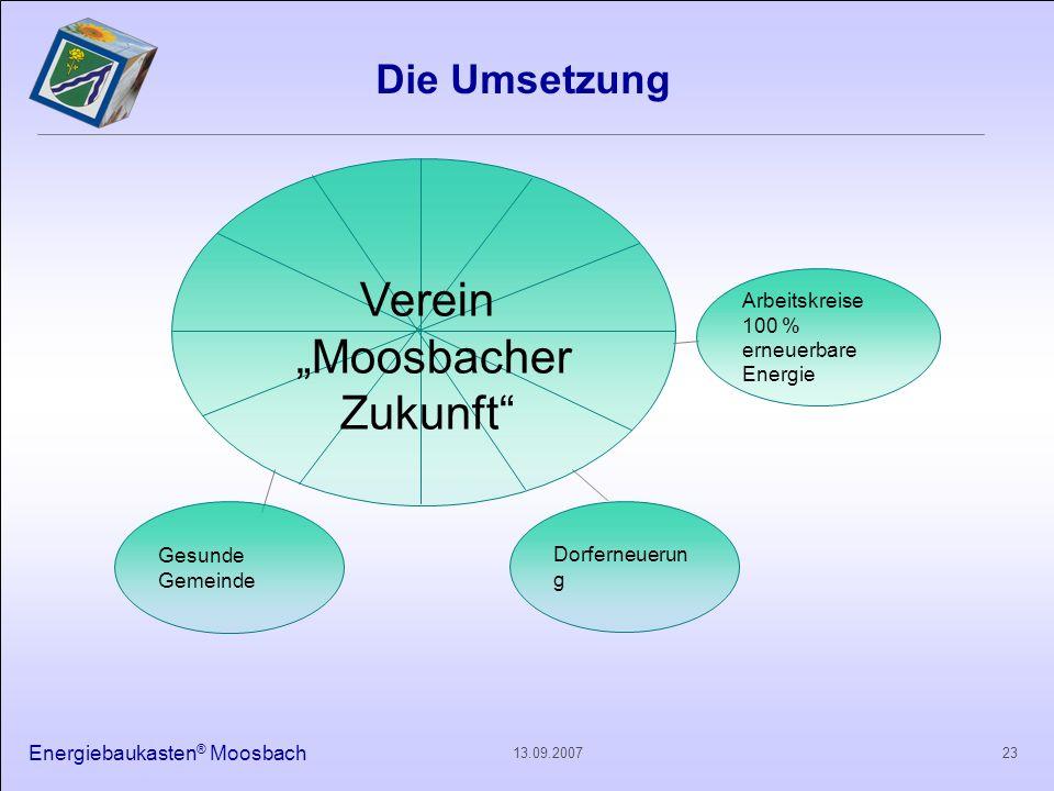 Energiebaukasten ® Moosbach 2313.09.2007 Die Umsetzung Verein Moosbacher Zukunft Arbeitskreise 100 % erneuerbare Energie Dorferneuerun g Gesunde Gemei