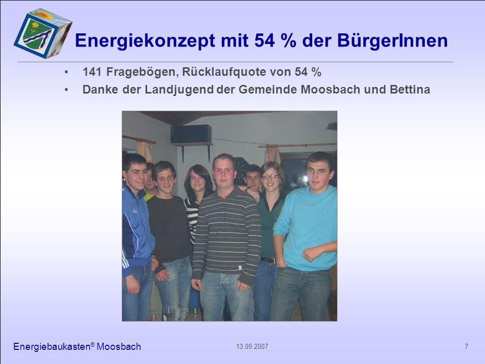 Energiebaukasten ® Moosbach 713.09.2007 Energiekonzept mit 54 % der BürgerInnen 141 Fragebögen, Rücklaufquote von 54 % Danke der Landjugend der Gemein