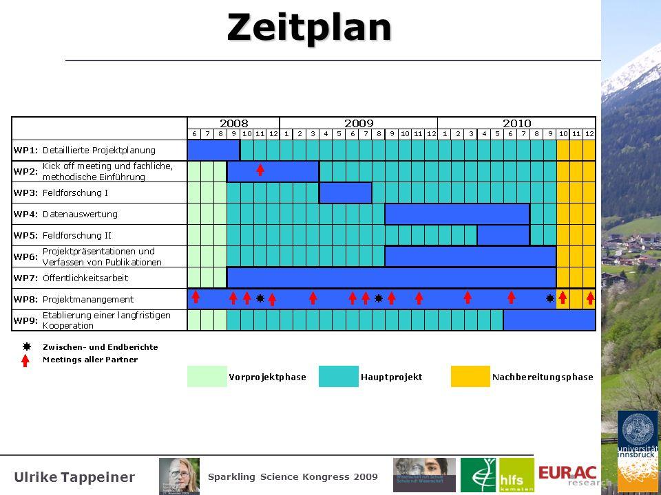 Ulrike Tappeiner Sparkling Science Kongress 2009Zeitplan