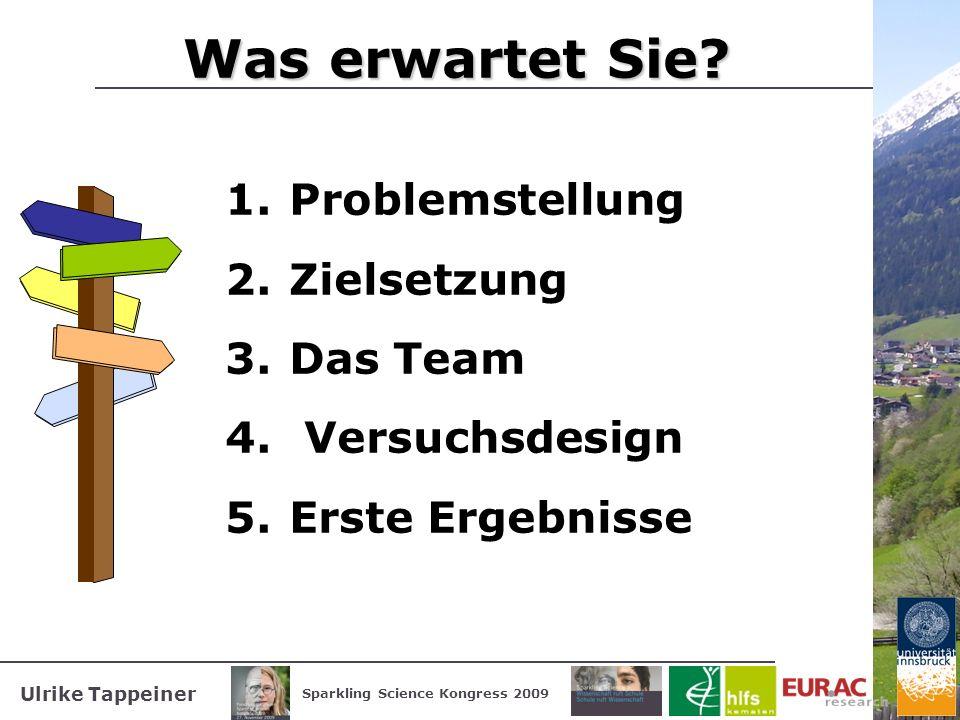 Ulrike Tappeiner Sparkling Science Kongress 2009 Was erwartet Sie? 1.Problemstellung 2.Zielsetzung 3.Das Team 4. Versuchsdesign 5.Erste Ergebnisse