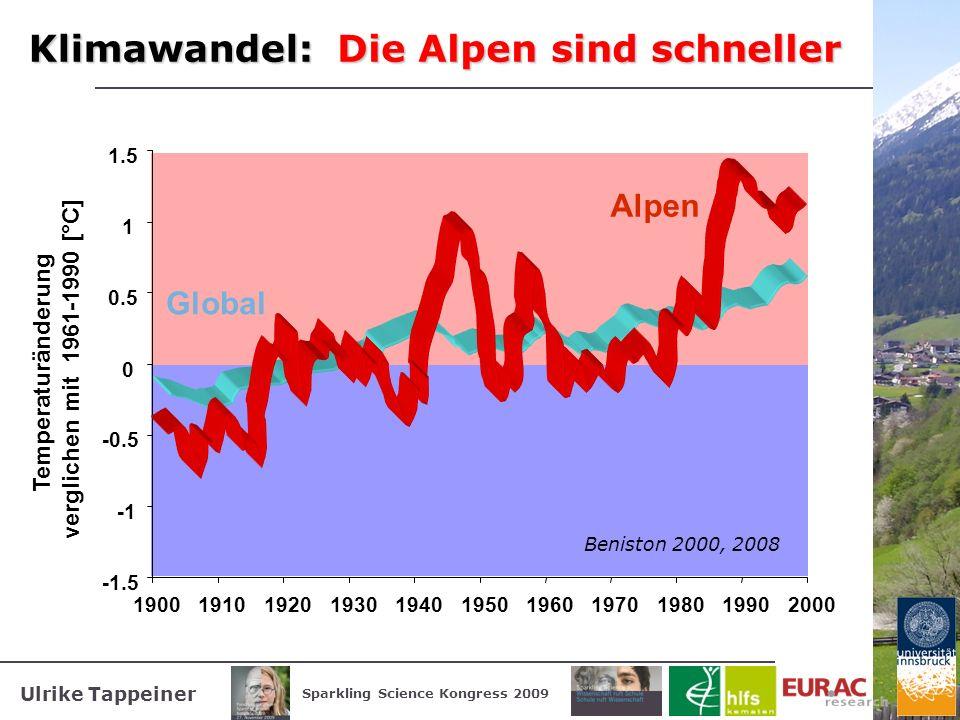 Ulrike Tappeiner Sparkling Science Kongress 2009 Klimawandel: -0.5 0 0.5 1 1.5 -1.5 19001910192019301940195019601970198019902000 Temperaturänderung ve