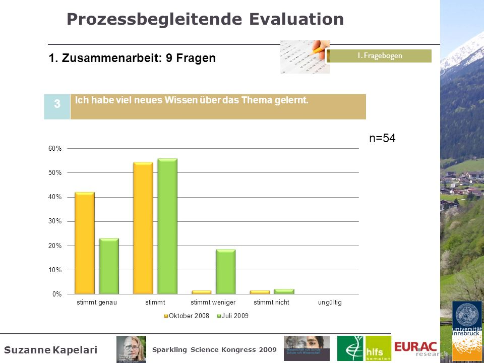 Suzanne Kapelari Sparkling Science Kongress 2009 Prozessbegleitende Evaluation 1. Fragebogen n=54 3 Ich habe viel neues Wissen über das Thema gelernt.