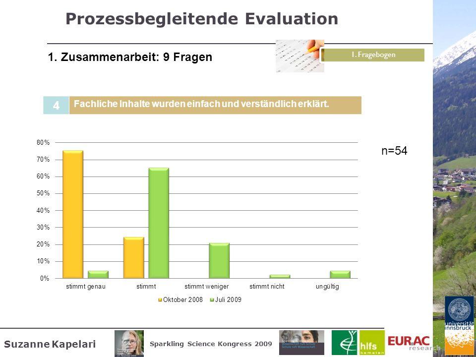 Suzanne Kapelari Sparkling Science Kongress 2009 Prozessbegleitende Evaluation 1. Fragebogen n=54 1. Zusammenarbeit: 9 Fragen 4 Fachliche Inhalte wurd