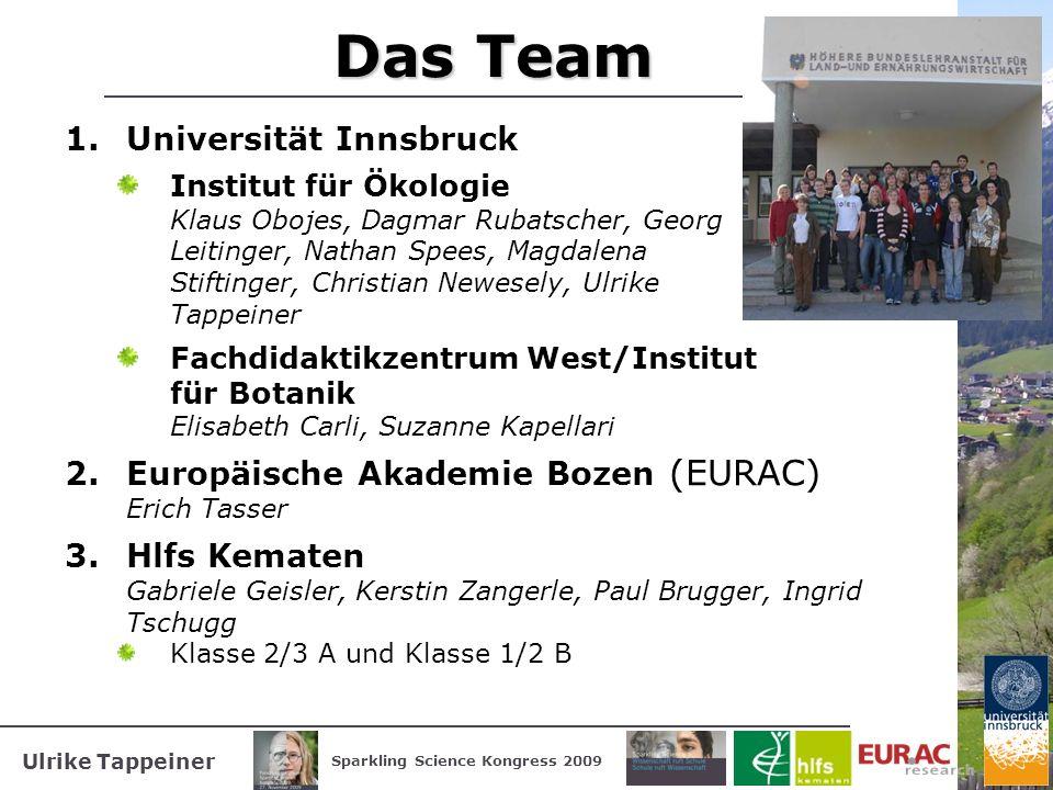 Ulrike Tappeiner Sparkling Science Kongress 2009 Das Team 1.Universität Innsbruck Institut für Ökologie Klaus Obojes, Dagmar Rubatscher, Georg Leiting