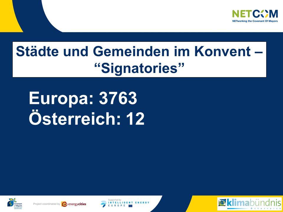 Städte und Gemeinden im Konvent – Verteilung der Signatories