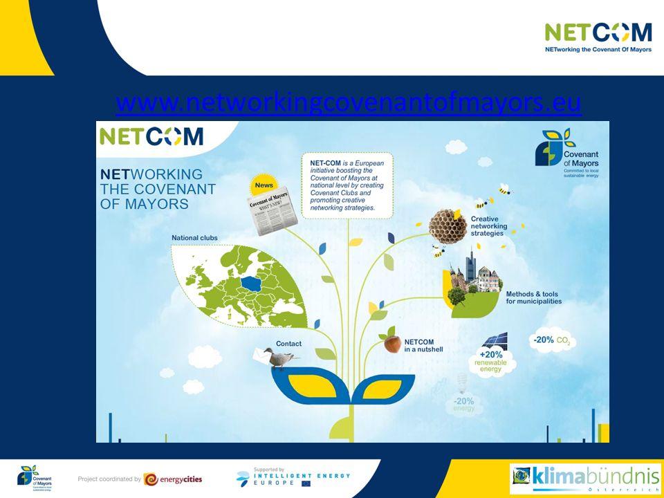 http://www.networkingcovenantofmayors.eu/ lists.php networking-platform-austria@lists.networkingcovenantofmayors.eu Diskussionsforum