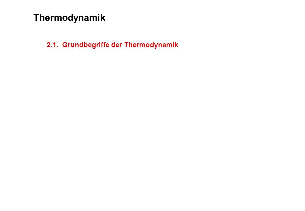 Thermodynamik 2.1. Grundbegriffe der Thermodynamik