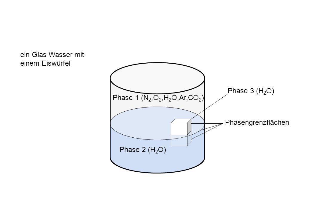 ein Glas Wasser mit einem Eiswürfel Phase 1 (N 2,O 2,H 2 O,Ar,CO 2 ) Phase 2 (H 2 O) Phasengrenzflächen Phase 3 (H 2 O)