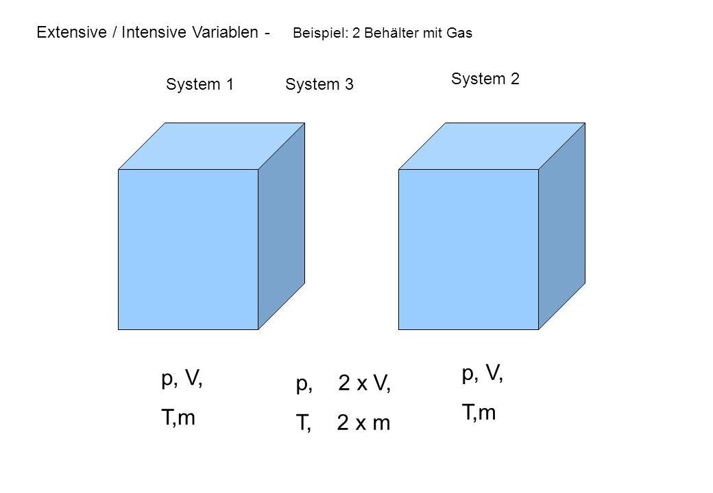 p, V, T,m p, V, T,m p, 2 x V, T, 2 x m Extensive / Intensive Variablen - Beispiel: 2 Behälter mit Gas System 1 System 2 System 3