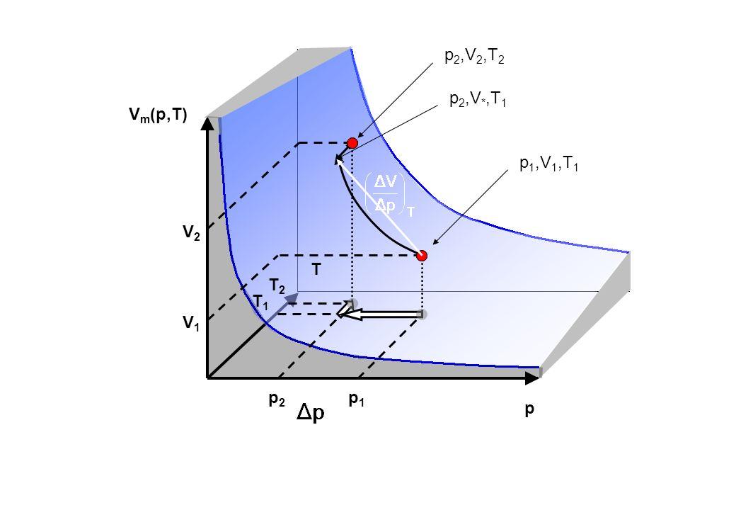 p V m (p,T) p1p1 T1T1 V1V1 p2p2 T2T2 V2V2 T p 1,V 1,T 1 p 2,V 2,T 2 p 2,V *,T 1