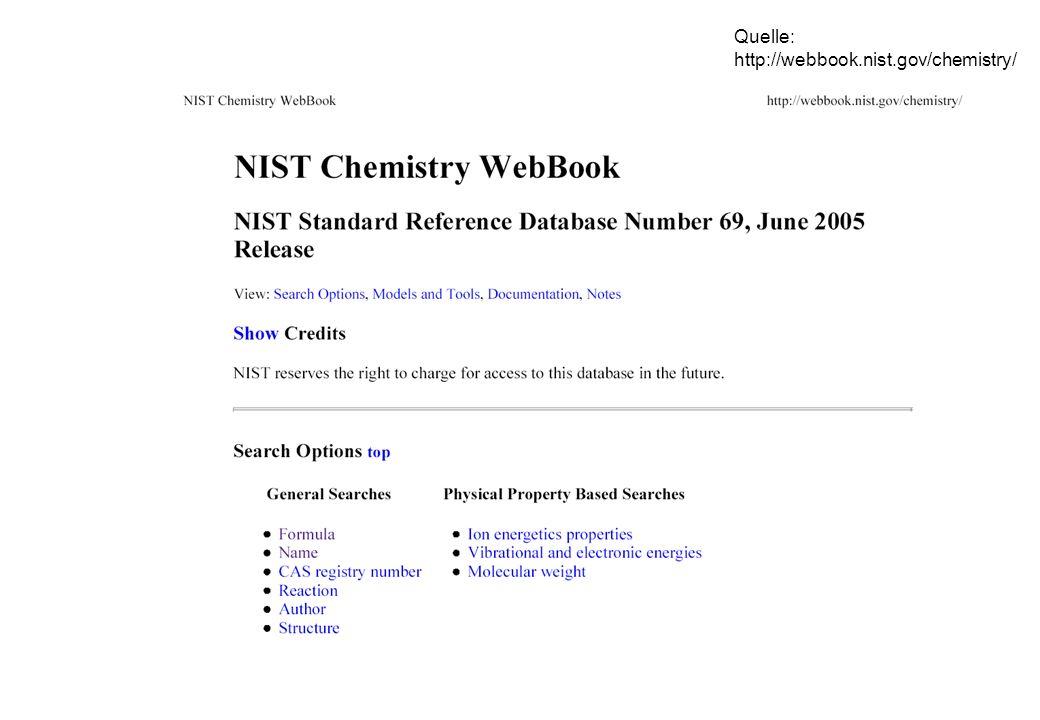 Molvolumen von Stickstoff als Funktion des Drucks Temperatur: 300K (27°C) Quelle: http://webbook.nist.gov/chemistry/