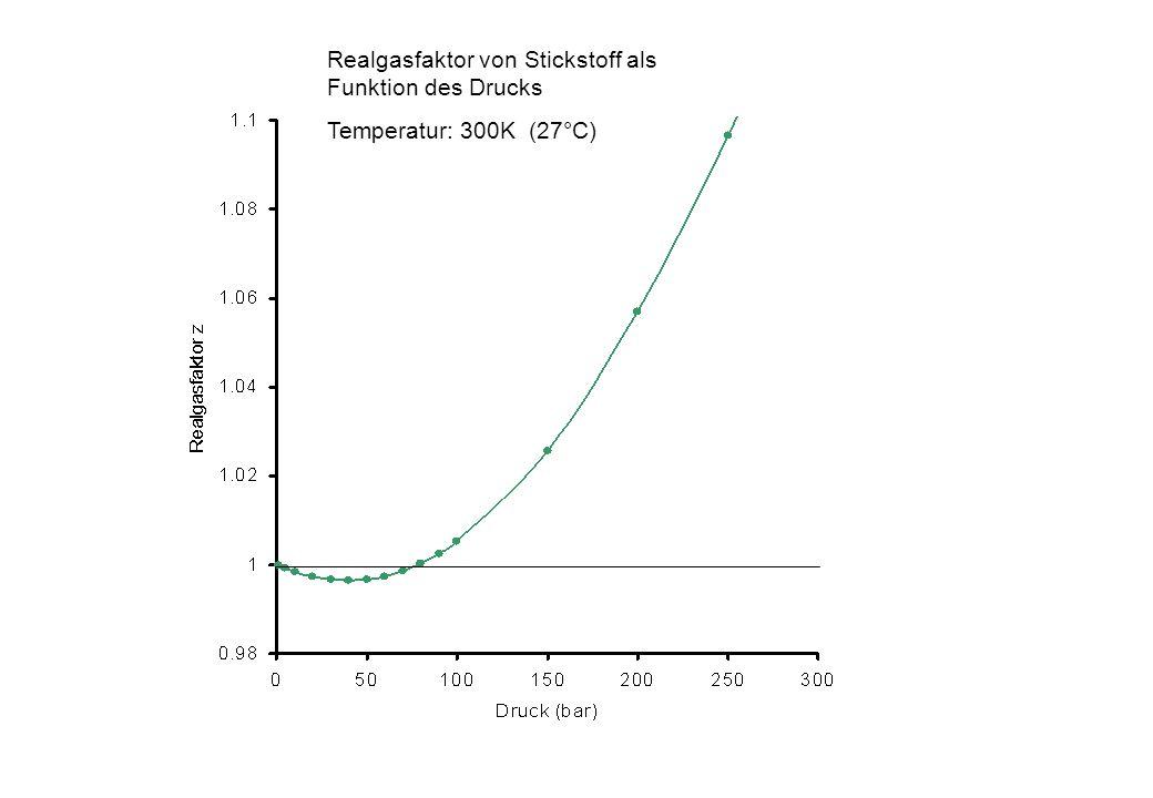 Realgasfaktor von Stickstoff als Funktion des Drucks Temperatur: 300K (27°C)