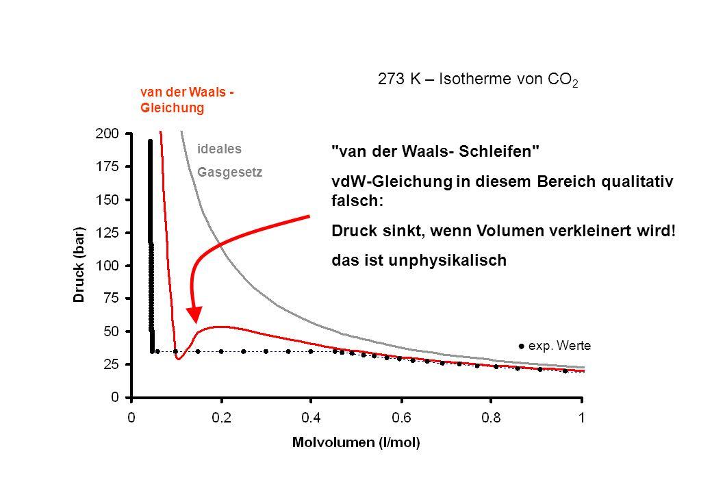 ideales Gasgesetz van der Waals - Gleichung van der Waals- Schleifen vdW-Gleichung in diesem Bereich qualitativ falsch: Druck sinkt, wenn Volumen verkleinert wird.